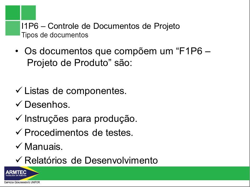 Os documentos que compõem um F1P6 – Projeto de Produto são: