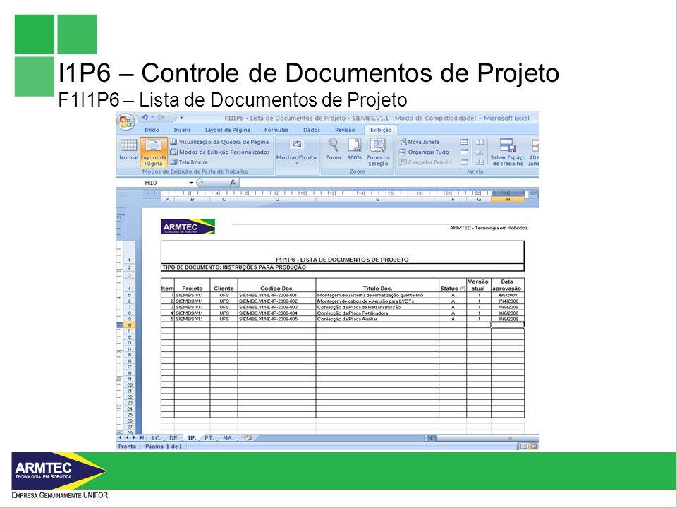 I1P6 – Controle de Documentos de Projeto F1I1P6 – Lista de Documentos de Projeto