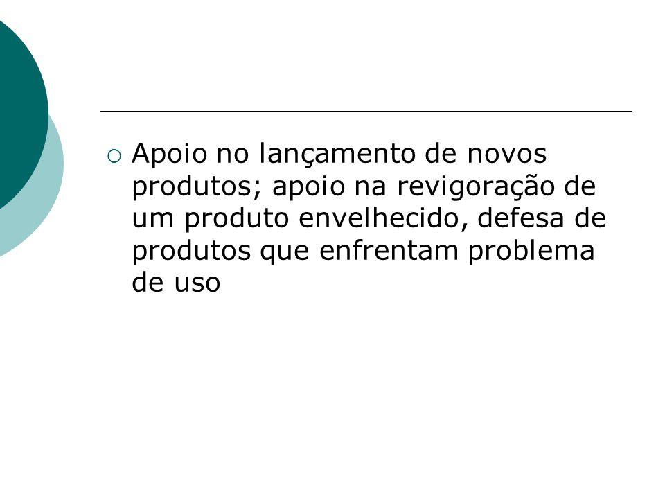 Apoio no lançamento de novos produtos; apoio na revigoração de um produto envelhecido, defesa de produtos que enfrentam problema de uso