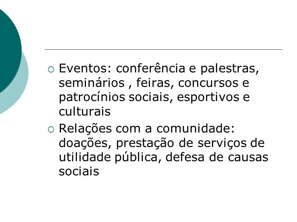 Eventos: conferência e palestras, seminários , feiras, concursos e patrocínios sociais, esportivos e culturais