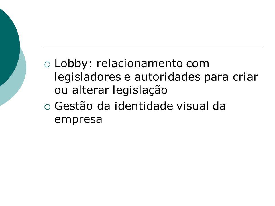 Lobby: relacionamento com legisladores e autoridades para criar ou alterar legislação
