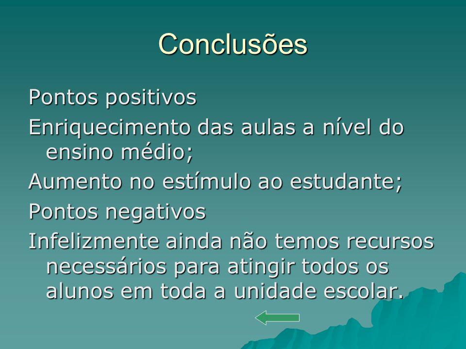 Conclusões Pontos positivos