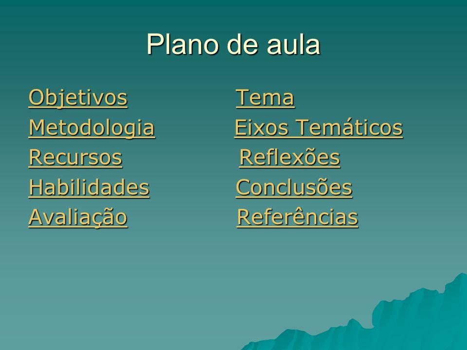 Plano de aula Objetivos Tema Metodologia Eixos Temáticos