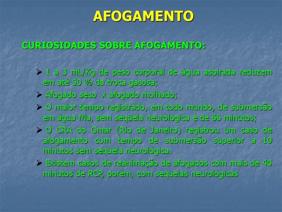 AFOGAMENTO CURIOSIDADES SOBRE AFOGAMENTO: