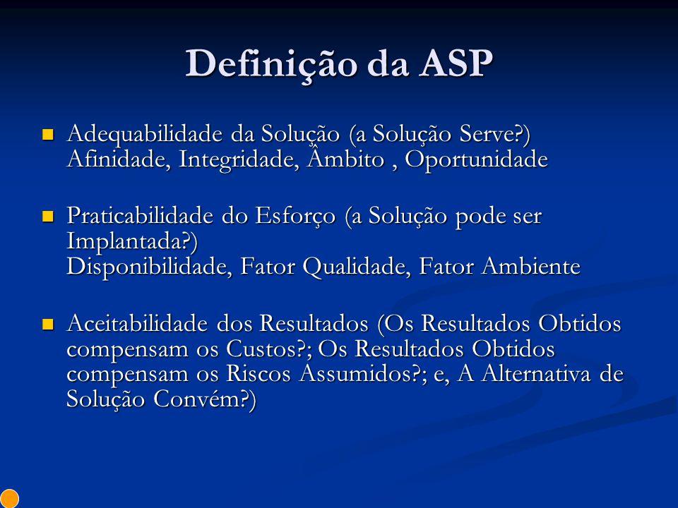 Definição da ASP Adequabilidade da Solução (a Solução Serve ) Afinidade, Integridade, Âmbito , Oportunidade.