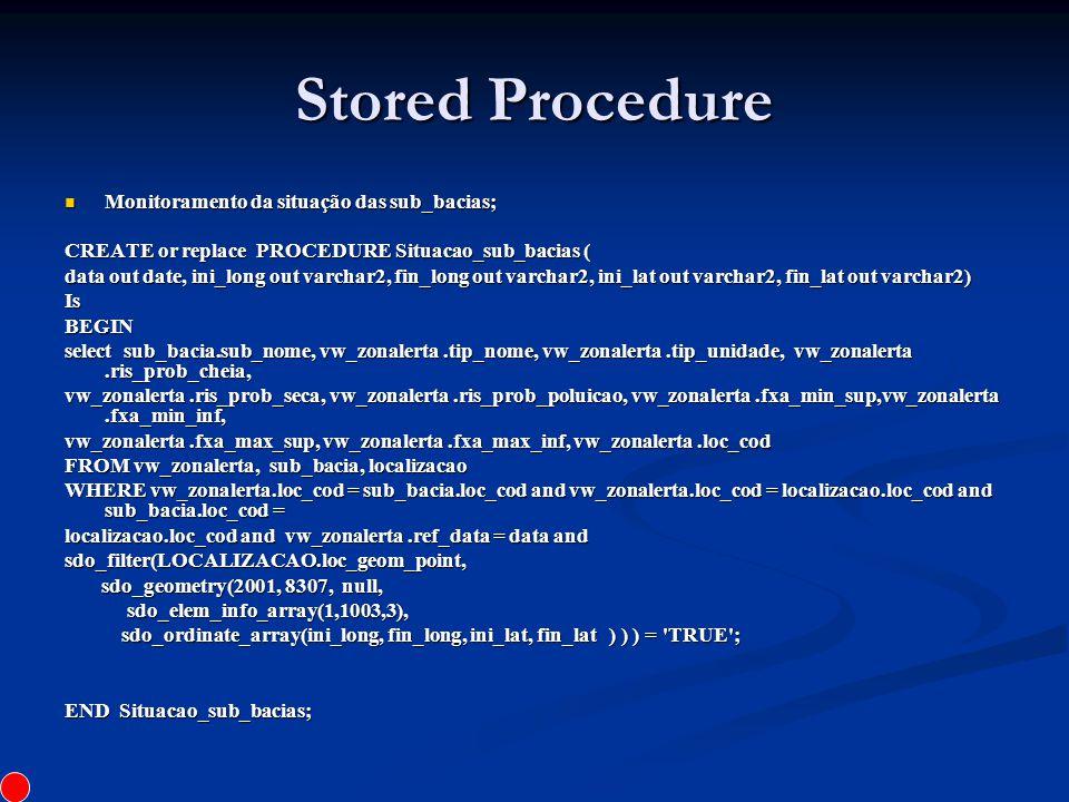 Stored Procedure Monitoramento da situação das sub_bacias;