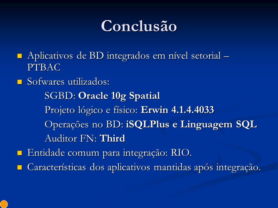 Conclusão Aplicativos de BD integrados em nível setorial – PTBAC