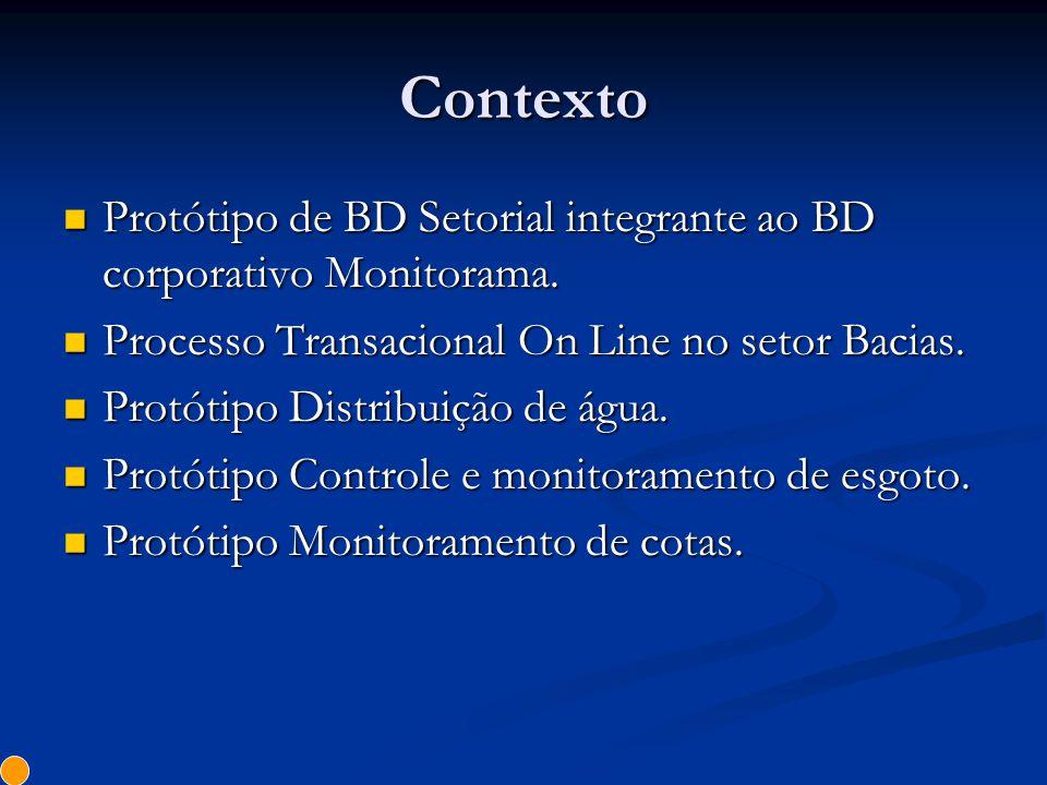 Contexto Protótipo de BD Setorial integrante ao BD corporativo Monitorama. Processo Transacional On Line no setor Bacias.
