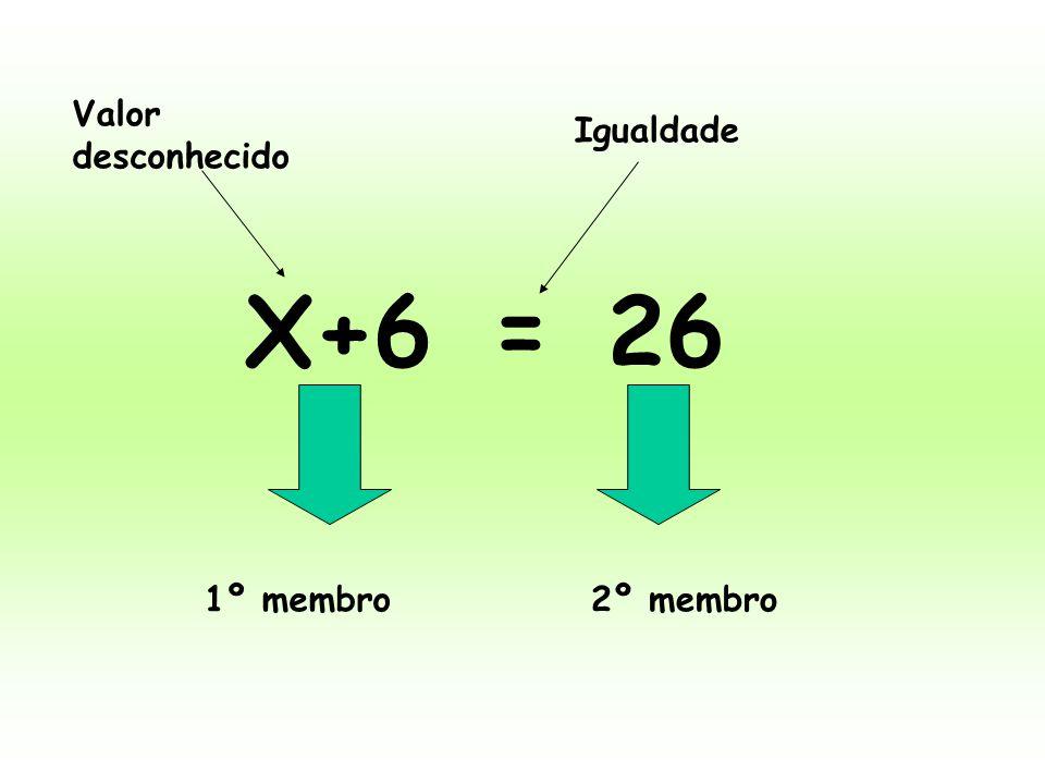 Valor desconhecido Igualdade X+6 = 26 1º membro 2º membro