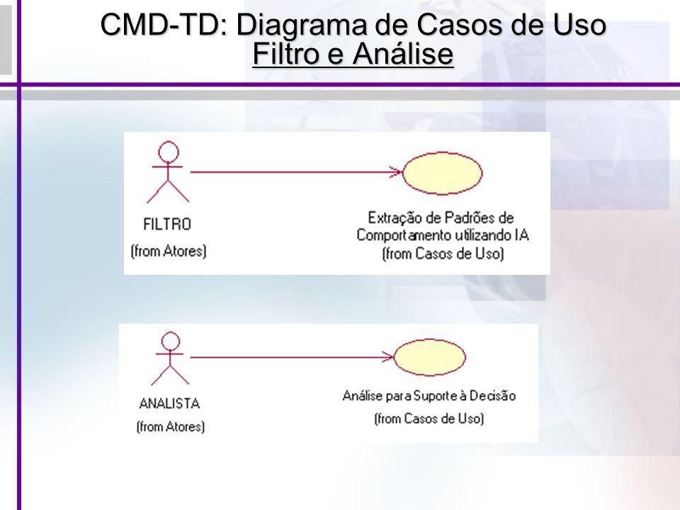 CMD-TD: Diagrama de Casos de Uso Filtro e Análise