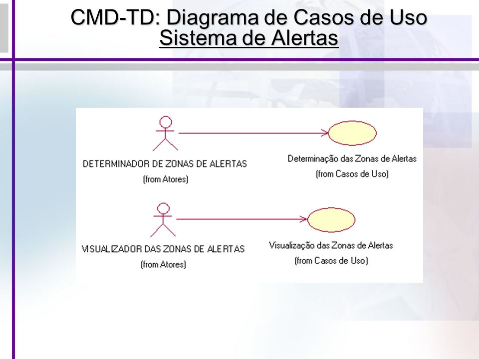 CMD-TD: Diagrama de Casos de Uso Sistema de Alertas