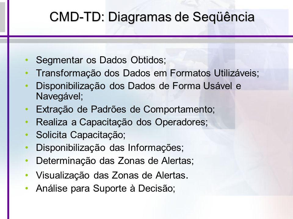 CMD-TD: Diagramas de Seqüência