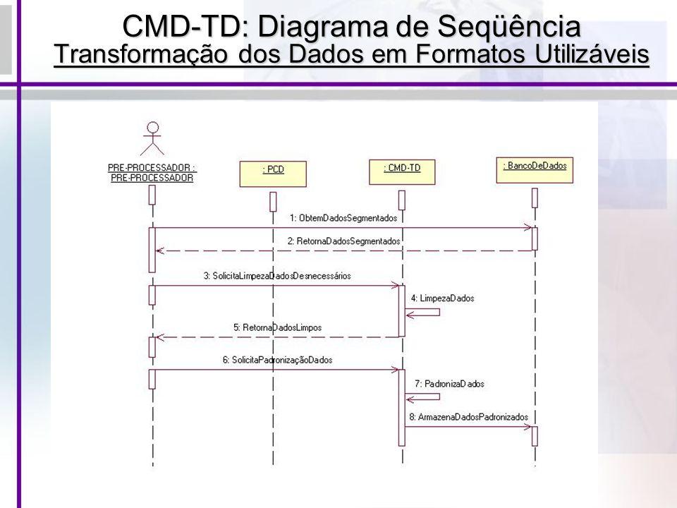 CMD-TD: Diagrama de Seqüência Transformação dos Dados em Formatos Utilizáveis