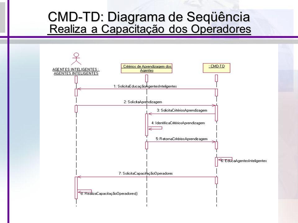 CMD-TD: Diagrama de Seqüência Realiza a Capacitação dos Operadores