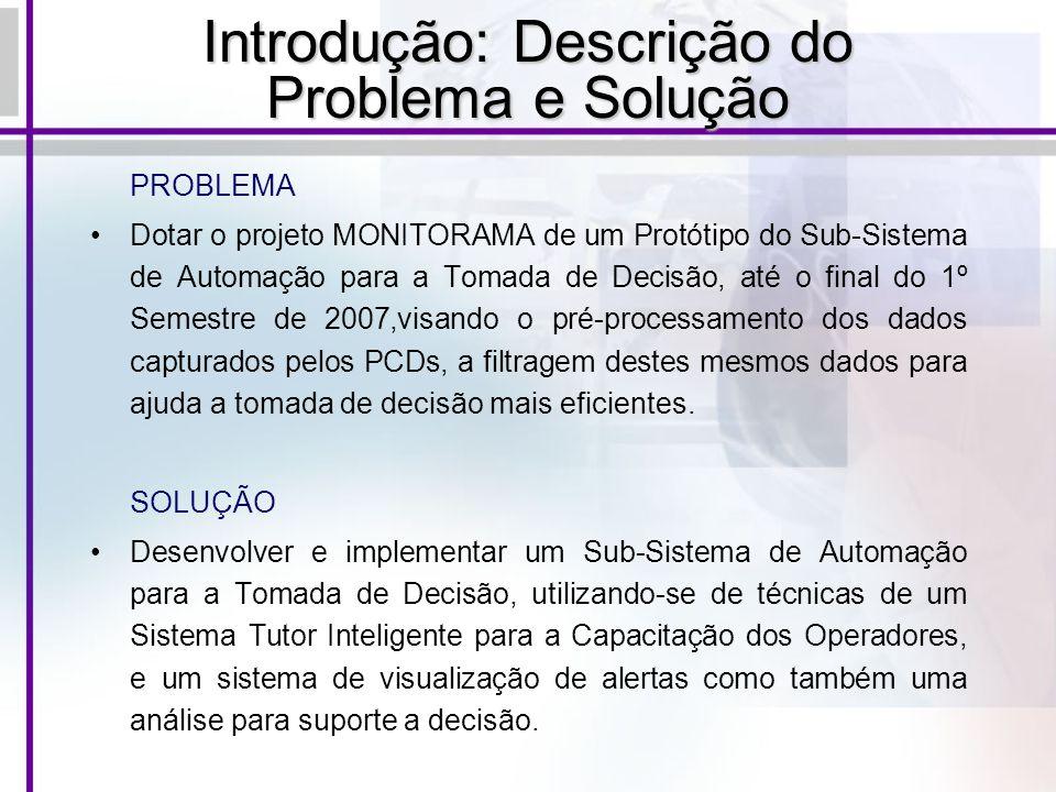 Introdução: Descrição do Problema e Solução