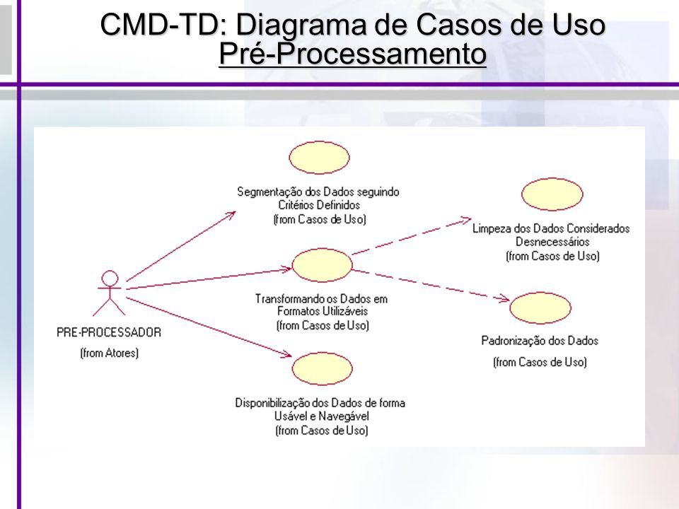 CMD-TD: Diagrama de Casos de Uso Pré-Processamento