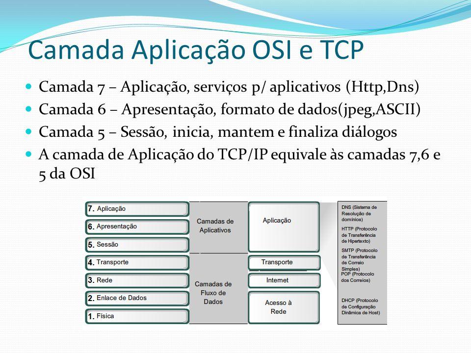 Camada Aplicação OSI e TCP
