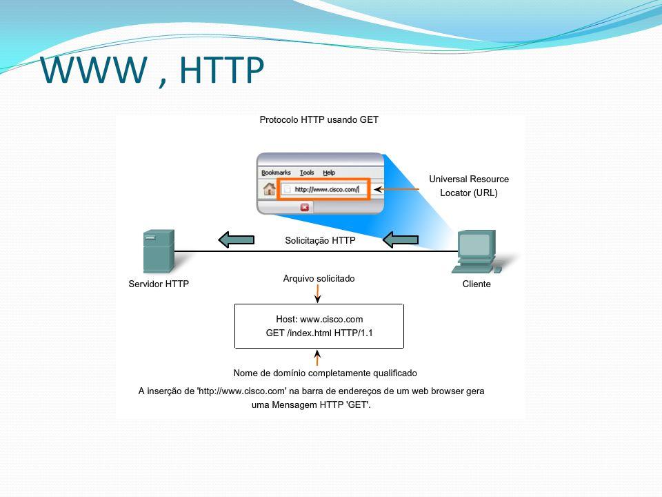 WWW , HTTP