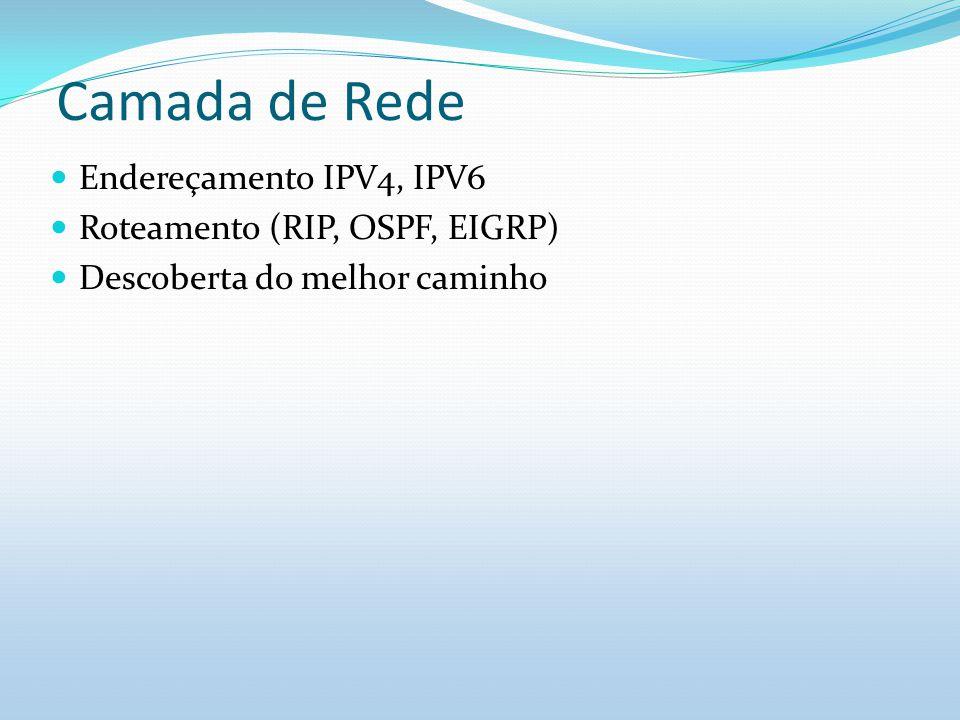 Camada de Rede Endereçamento IPV4, IPV6 Roteamento (RIP, OSPF, EIGRP)