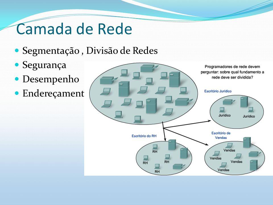 Camada de Rede Segmentação , Divisão de Redes Segurança Desempenho