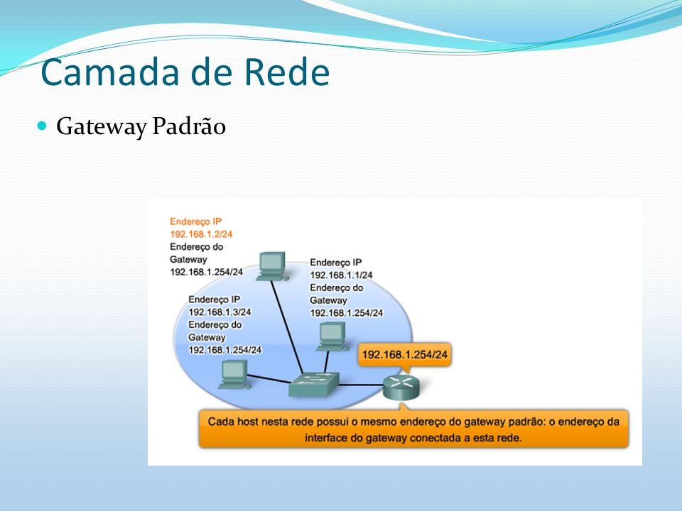 Camada de Rede Gateway Padrão