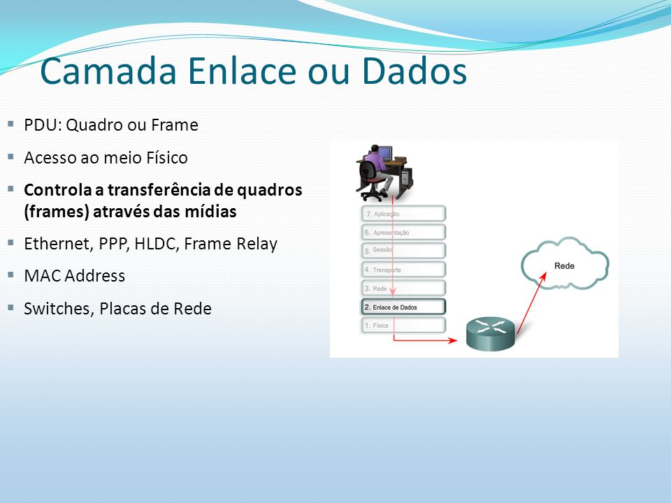 Camada Enlace ou Dados PDU: Quadro ou Frame Acesso ao meio Físico