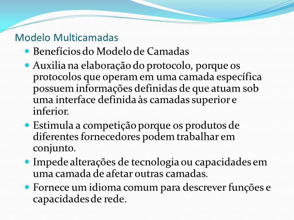 Modelo Multicamadas Benefícios do Modelo de Camadas