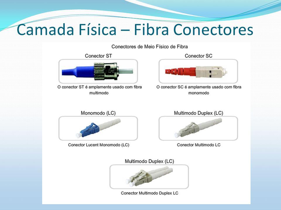 Camada Física – Fibra Conectores