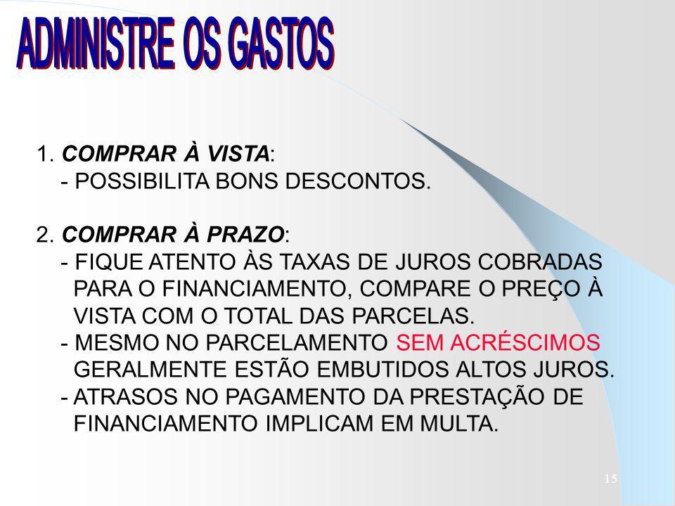 ADMINISTRE OS GASTOS 1. COMPRAR À VISTA: - POSSIBILITA BONS DESCONTOS.