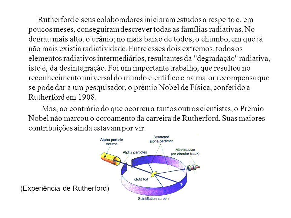 (Experiência de Rutherford)