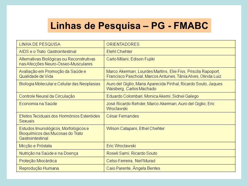 Linhas de Pesquisa – PG - FMABC