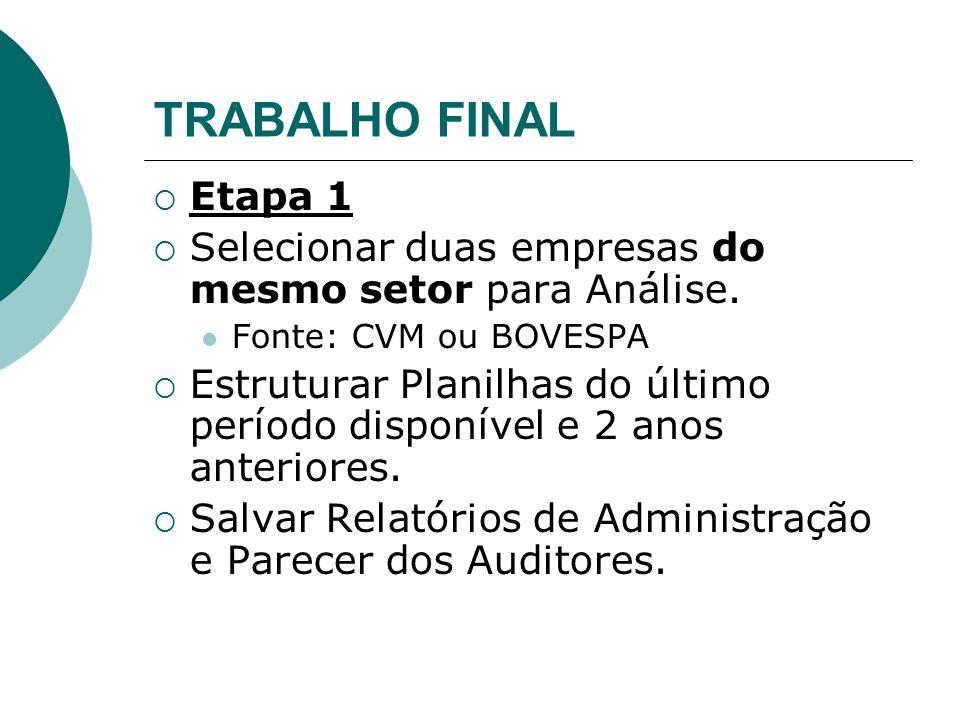 TRABALHO FINAL Etapa 1. Selecionar duas empresas do mesmo setor para Análise. Fonte: CVM ou BOVESPA.