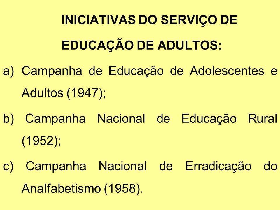 INICIATIVAS DO SERVIÇO DE