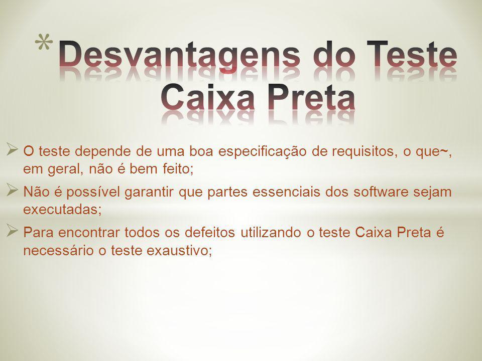 Desvantagens do Teste Caixa Preta