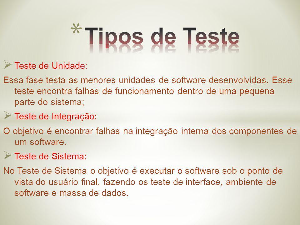 Tipos de Teste Teste de Unidade: