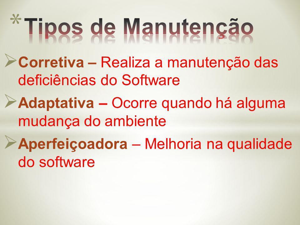Tipos de Manutenção Corretiva – Realiza a manutenção das deficiências do Software. Adaptativa – Ocorre quando há alguma mudança do ambiente.