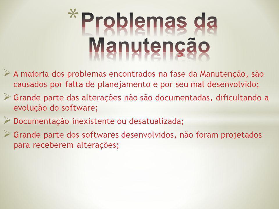 Problemas da Manutenção