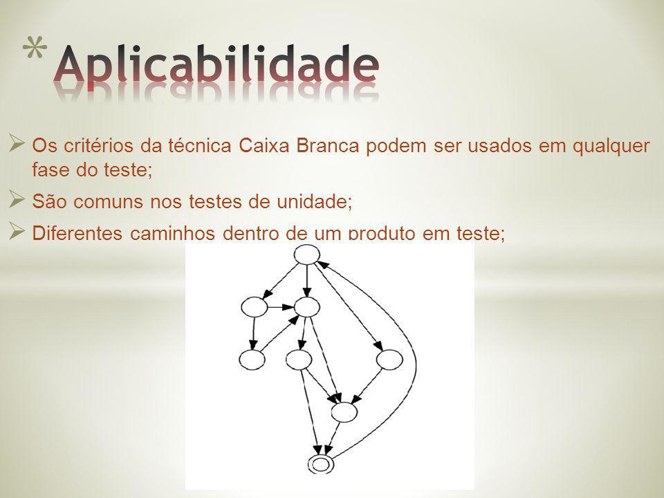 Aplicabilidade Os critérios da técnica Caixa Branca podem ser usados em qualquer fase do teste; São comuns nos testes de unidade;