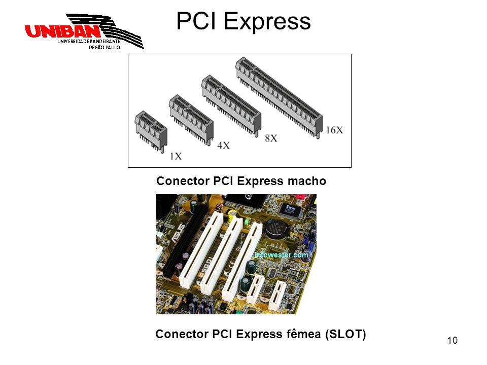 Conector PCI Express macho Conector PCI Express fêmea (SLOT)