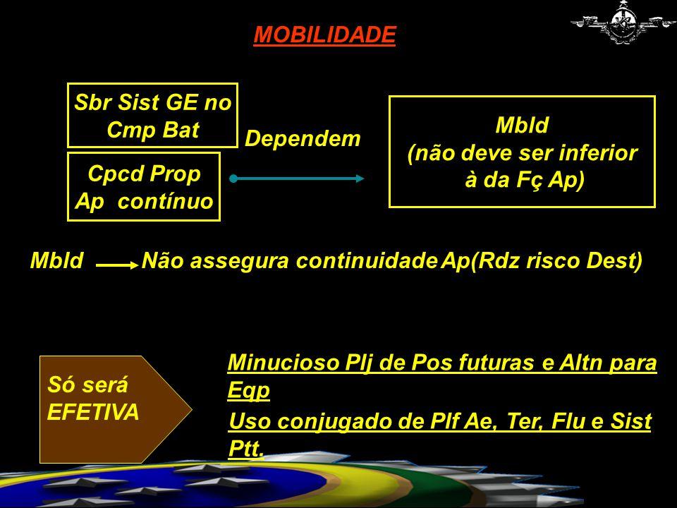 MOBILIDADE Sbr Sist GE no. Cmp Bat. Mbld. (não deve ser inferior. à da Fç Ap) Dependem. Cpcd Prop.