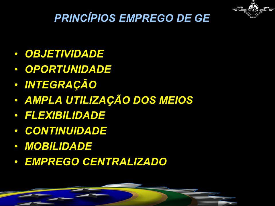 PRINCÍPIOS EMPREGO DE GE