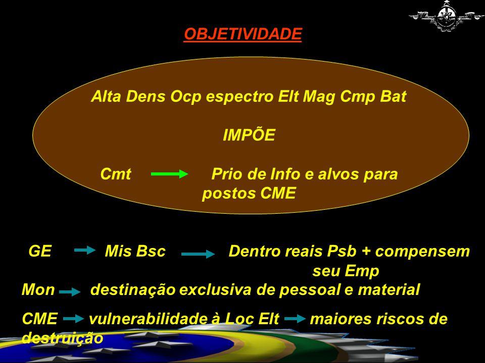 postos CME GE Mis Bsc Dentro reais Psb + compensem seu Emp