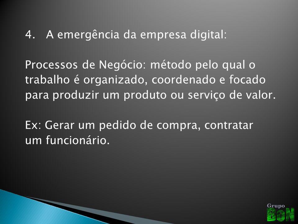 4. A emergência da empresa digital: