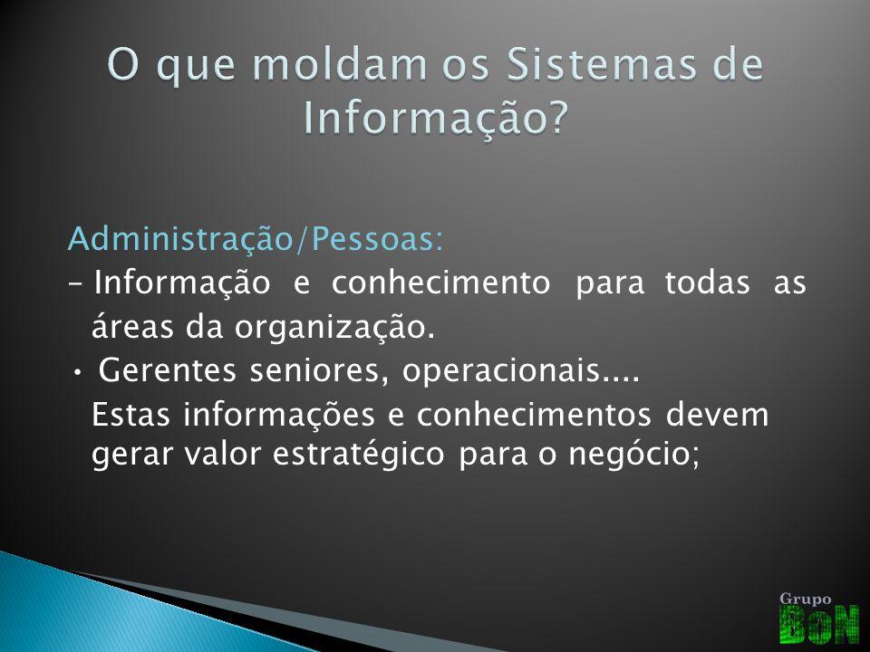 O que moldam os Sistemas de Informação