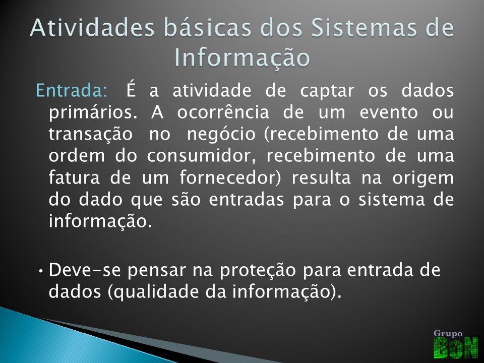 Atividades básicas dos Sistemas de Informação