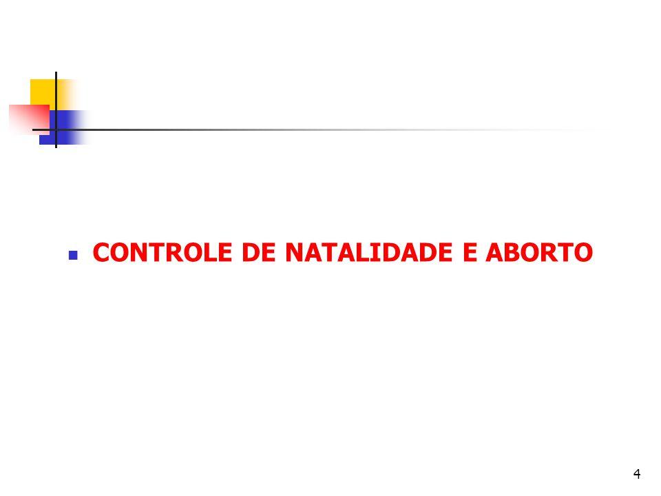 CONTROLE DE NATALIDADE E ABORTO