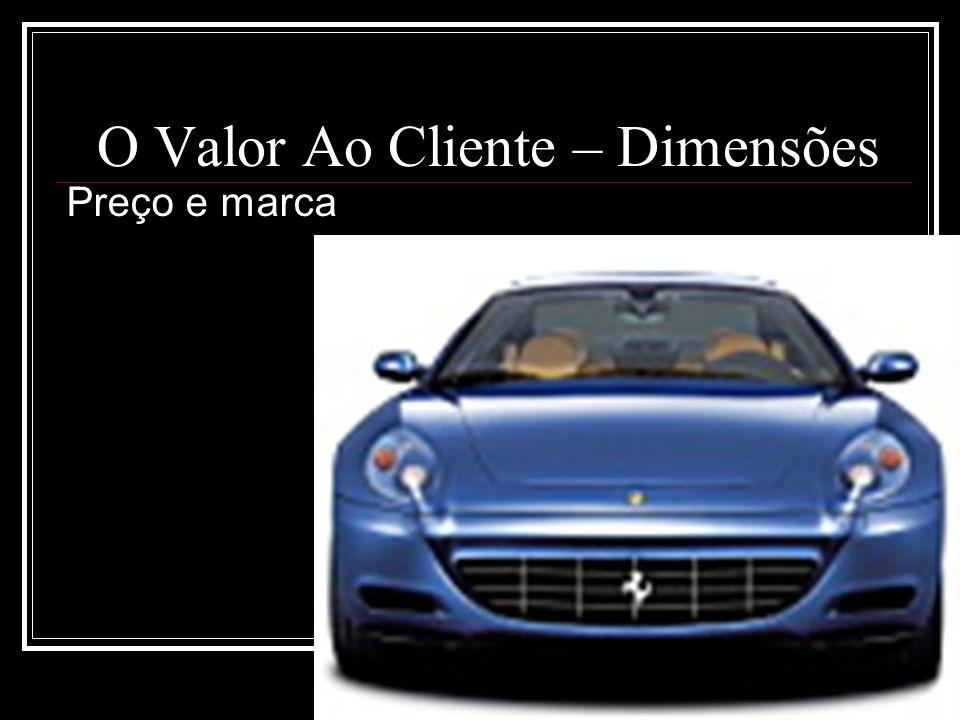 O Valor Ao Cliente – Dimensões