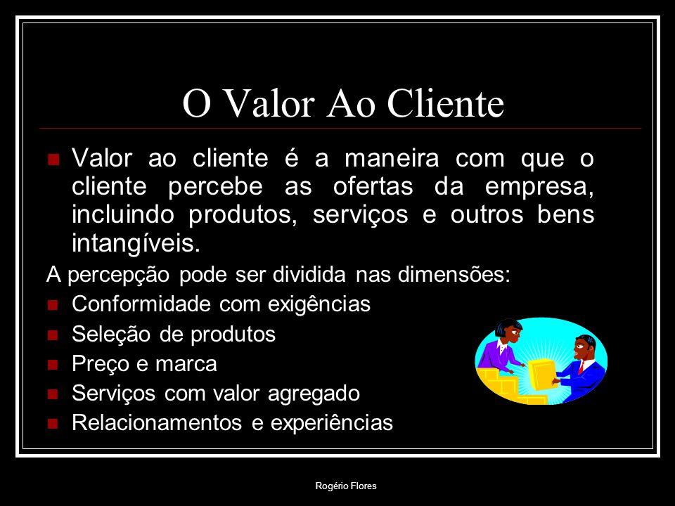 O Valor Ao Cliente