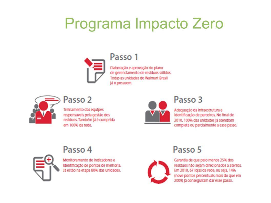 Programa Impacto Zero