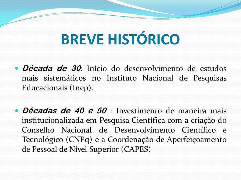 BREVE HISTÓRICO Década de 30: Início do desenvolvimento de estudos mais sistemáticos no Instituto Nacional de Pesquisas Educacionais (Inep).